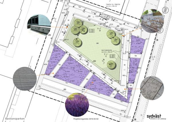Plan över den nya Bastionsparken.