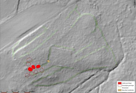 Grå bakgrund med gröna och röda markeringar. Bakgrunden har olika höjder.